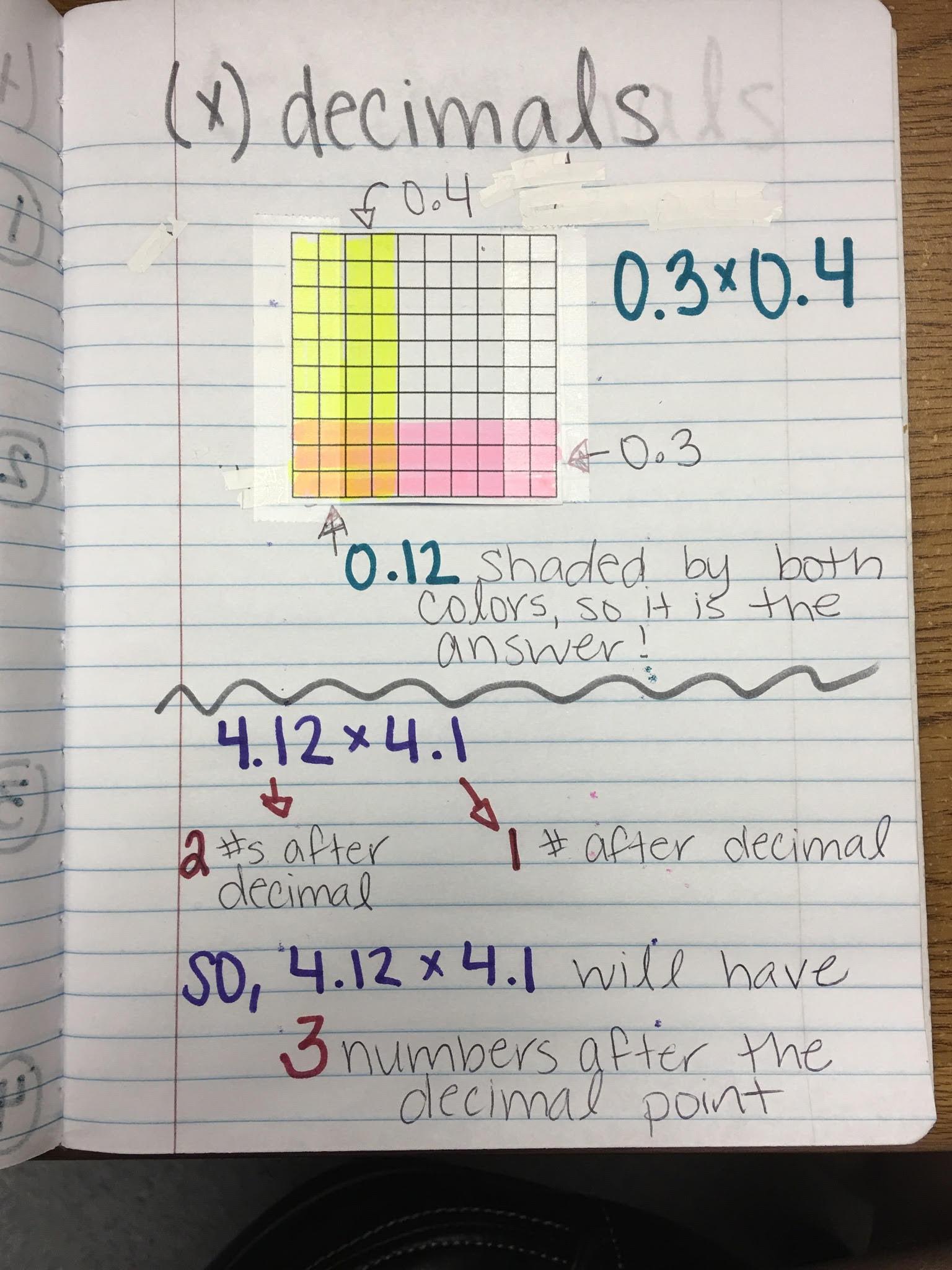 Magnificent Mayan Math Worksheet Maya Maths Classroom Secrets ...